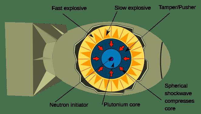Bomba de plutonio