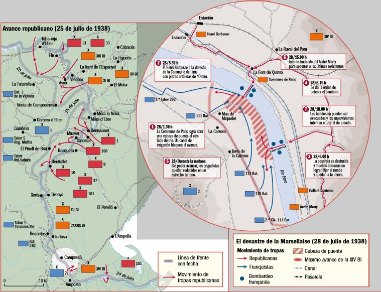 Mapa batalla del ebro. Cruce del río en julio de 1938